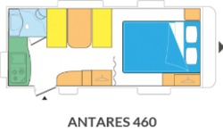 Antares 460