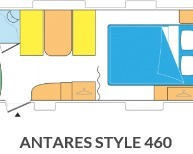 Antares Style 460